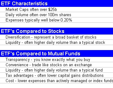 ETFs Pros and Cons chart